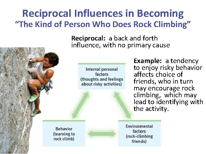 """Reciprocal Influences in Becoming """"The Kind of Person Who Does Rock Climbing"""" Reciprocal: a"""