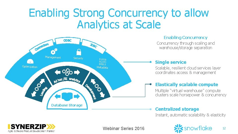 Enabling Strong Concurrency to allow Analytics at Scale Enabling Concurrency through scaling and warehouse/storage