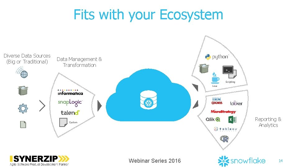 Fits with your Ecosystem Diverse Data Sources (Big or Traditional) Data Management & Transformation
