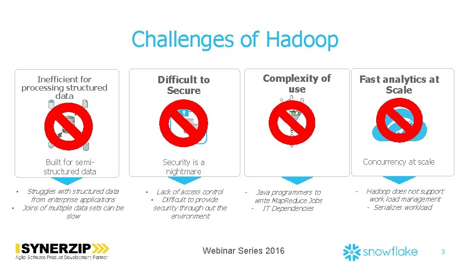 Challenges of Hadoop • Struggles with structured data from enterprise applications Joins of multiple