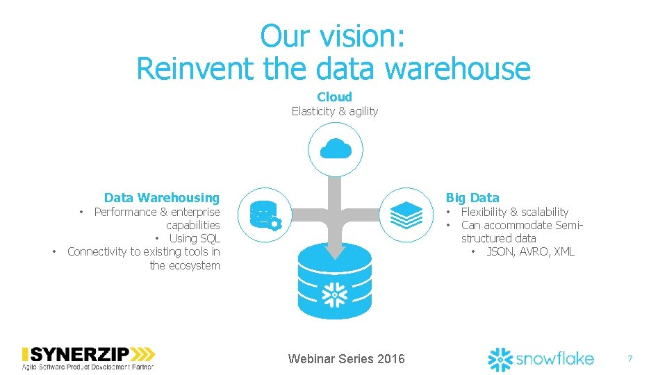 Our vision: Reinvent the data warehouse Cloud Elasticity & agility Data Warehousing Big Data