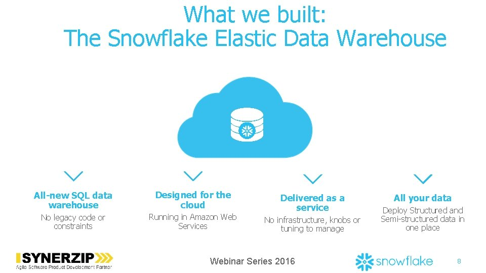 What we built: The Snowflake Elastic Data Warehouse All-new SQL data warehouse Designed for