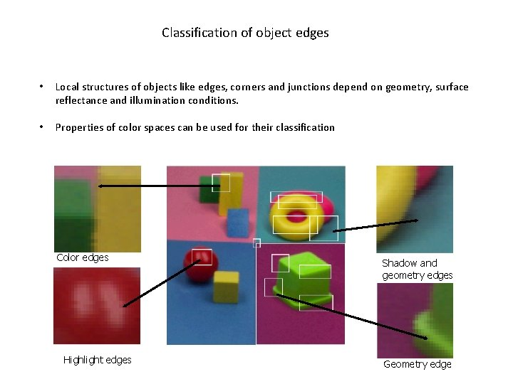 Classification of object edges • Local structures of objects like edges, corners and junctions