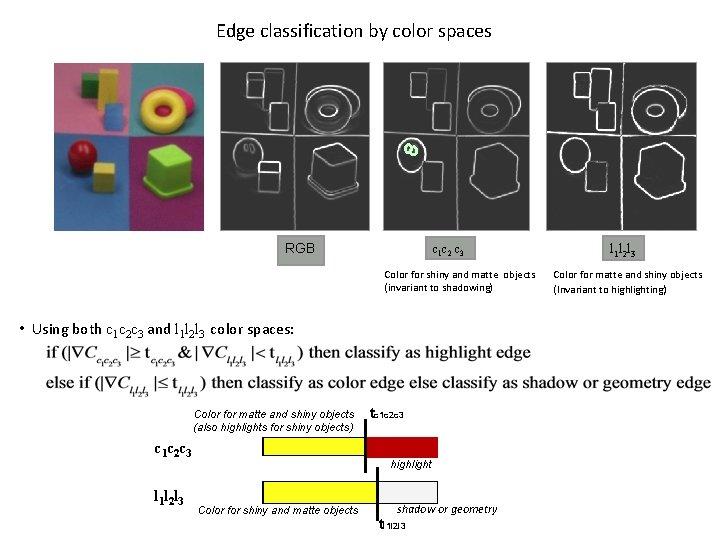 Edge classification by color spaces RGB c 1 c 2 c 3 Color for