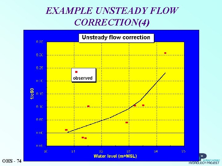 EXAMPLE UNSTEADY FLOW CORRECTION(4) OHS - 74