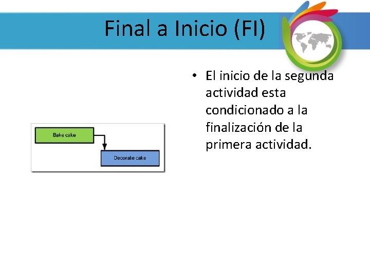 Final a Inicio (FI) • El inicio de la segunda actividad esta condicionado a