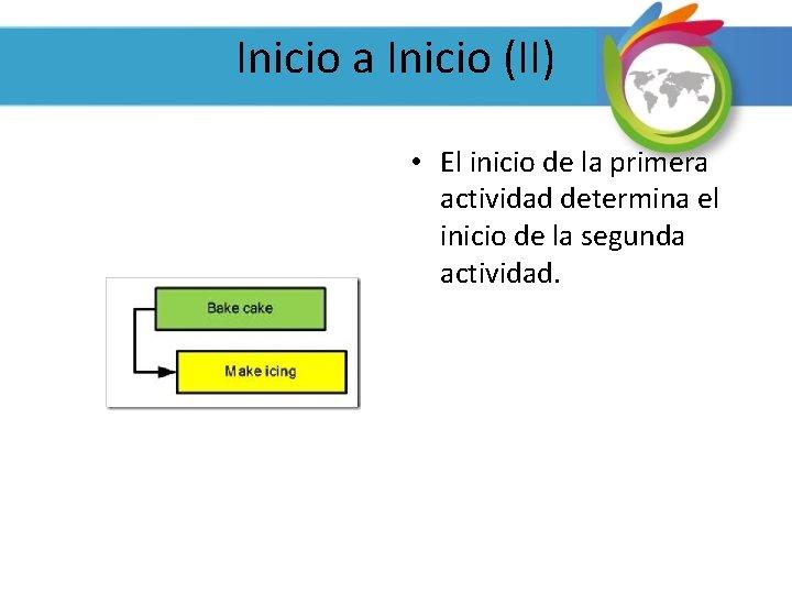 Inicio a Inicio (II) • El inicio de la primera actividad determina el inicio