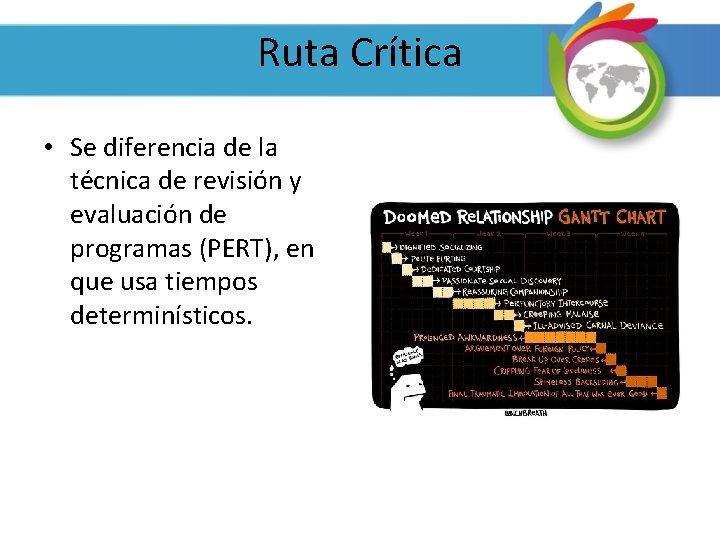 Ruta Crítica • Se diferencia de la técnica de revisión y evaluación de programas