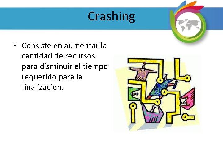 Crashing • Consiste en aumentar la cantidad de recursos para disminuir el tiempo requerido