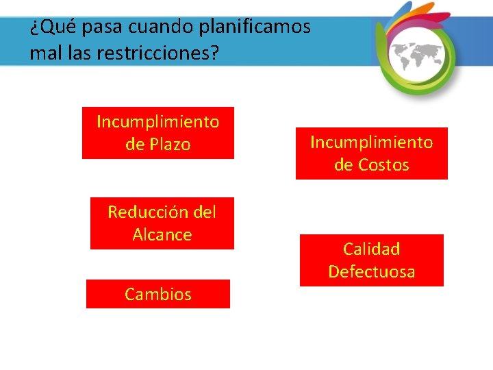 ¿Qué pasa cuando planificamos mal las restricciones? Incumplimiento de Plazo Reducción del Alcance Cambios