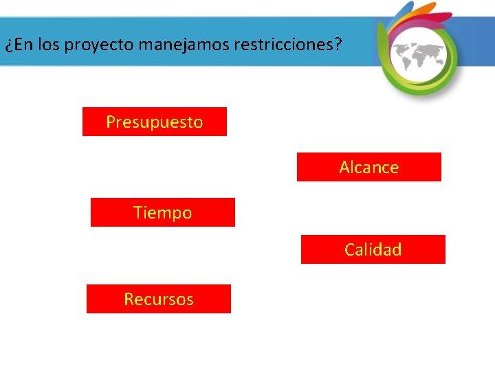 ¿En los proyecto manejamos restricciones? Presupuesto Alcance Tiempo Calidad Recursos