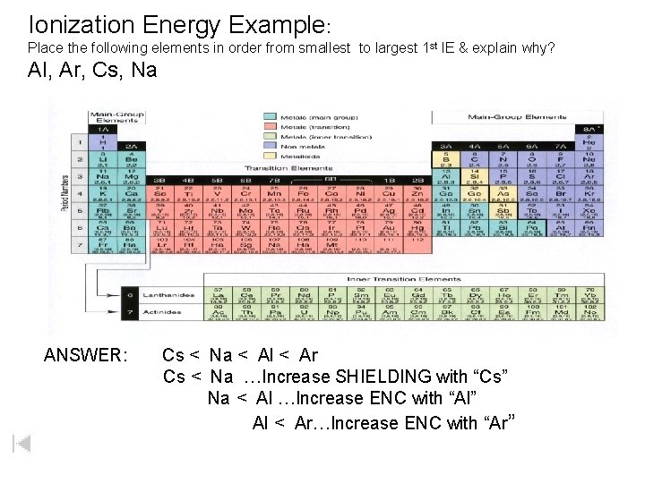 Ionization Energy Example: Place the following elements in order from smallest to largest 1