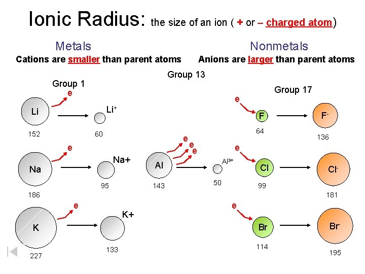 Ionic Radius: the size of an ion ( + or – charged atom) Metals