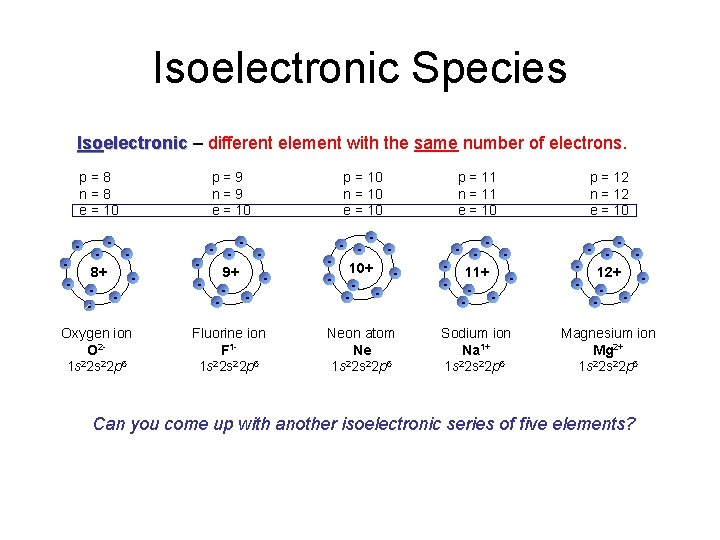 Isoelectronic Species Isoelectronic – different element with the same number of electrons. p=8 n=8
