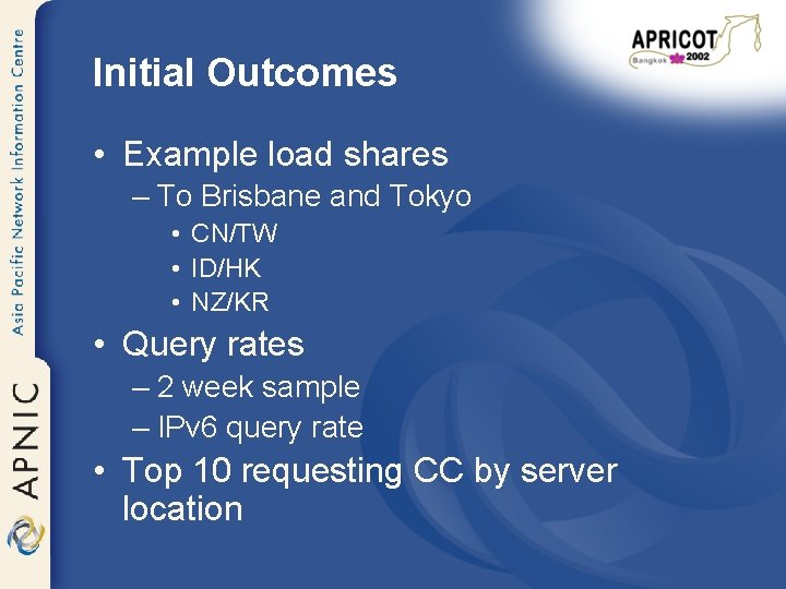 Initial Outcomes • Example load shares – To Brisbane and Tokyo • CN/TW •