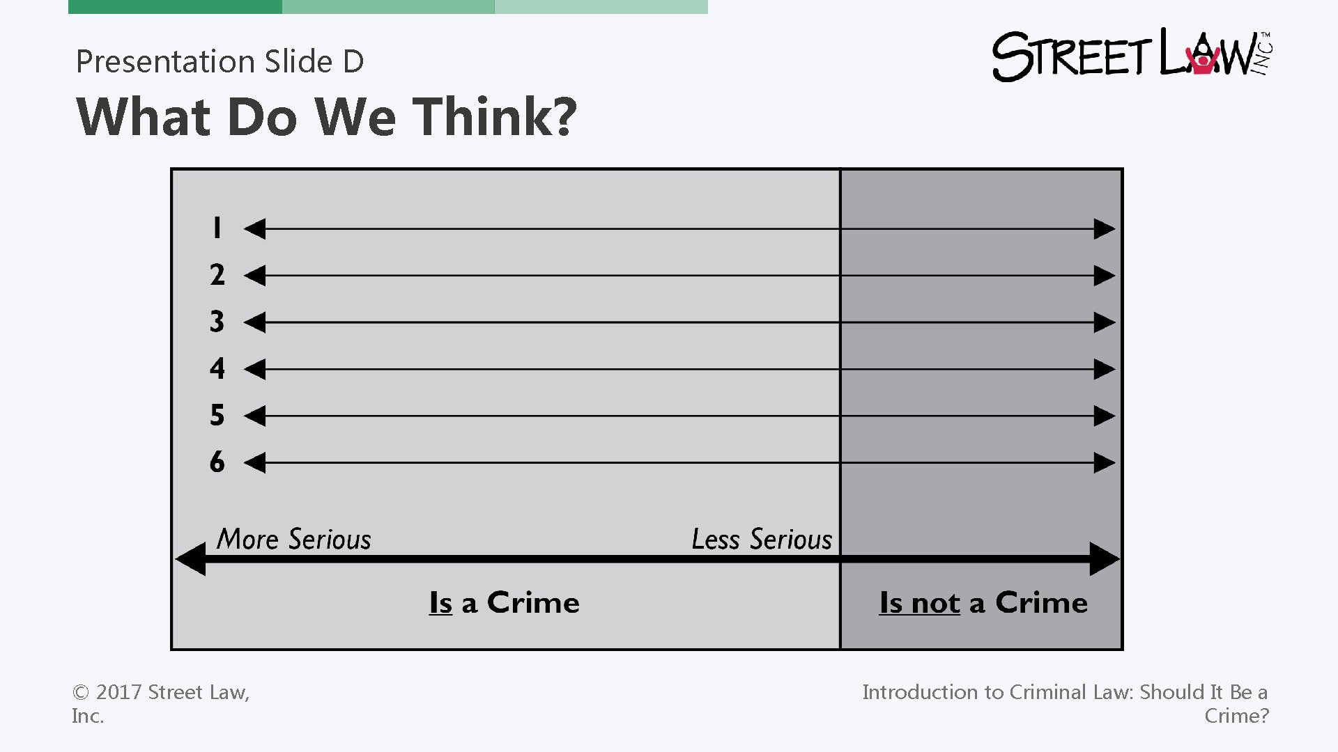 Presentation Slide D What Do We Think? © 2017 Street Law, Inc. Introduction to