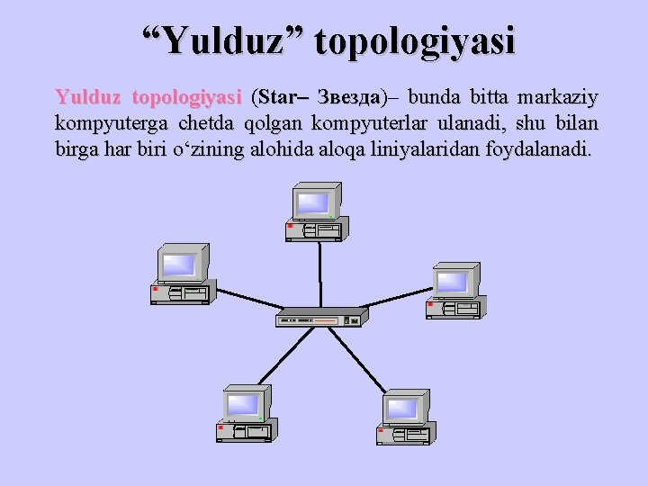 """""""Yulduz"""" topologiyasi Yulduz topologiyasi (Star– Звезда)– Звезда bunda bitta markaziy kompyuterga chetda qolgan kompyuterlar"""