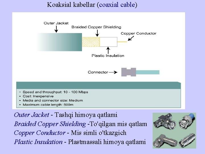 Kоаksiаl kаbеllаr (coaxial cable) Outer Jacket - Tashqi himoya qatlami Braided Copper Shielding -To'qilgan