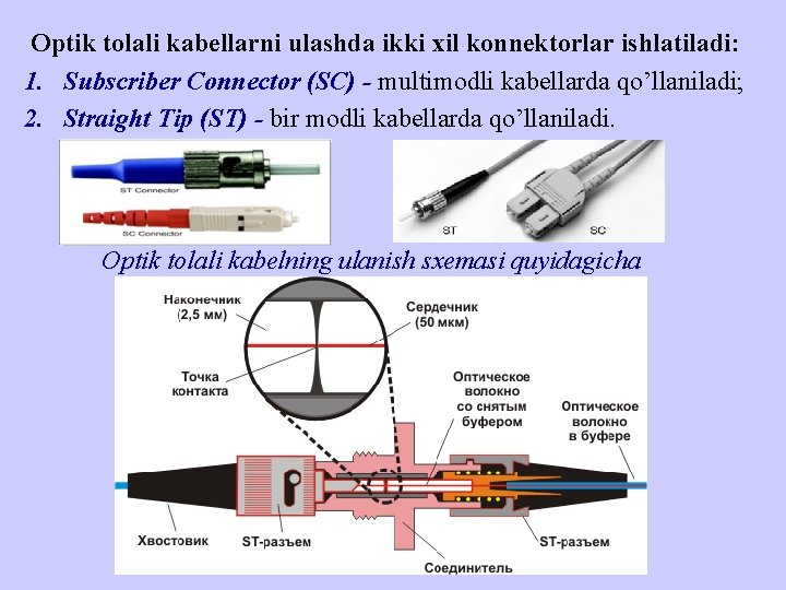 Optik tolali kabellarni ulashda ikki xil konnektorlar ishlatiladi: 1. Subscriber Connector (SC) -