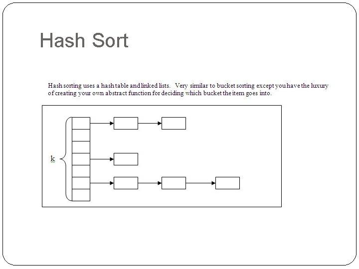 Hash Sort