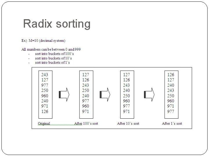 Radix sorting