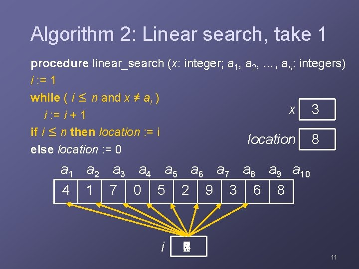 Algorithm 2: Linear search, take 1 procedure linear_search (x: integer; a 1, a 2,
