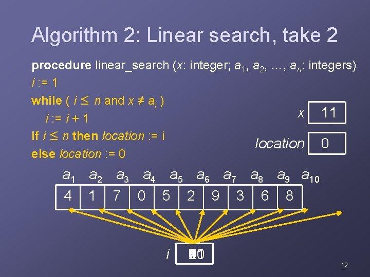 Algorithm 2: Linear search, take 2 procedure linear_search (x: integer; a 1, a 2,