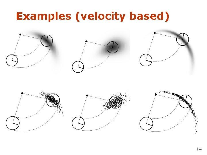 Examples (velocity based) 14