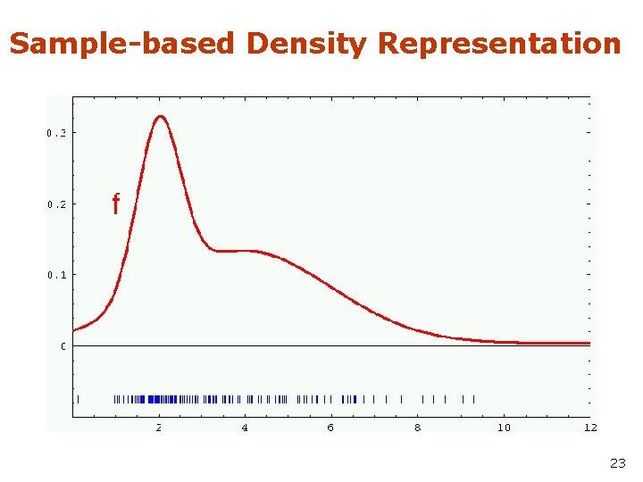 Sample-based Density Representation 23