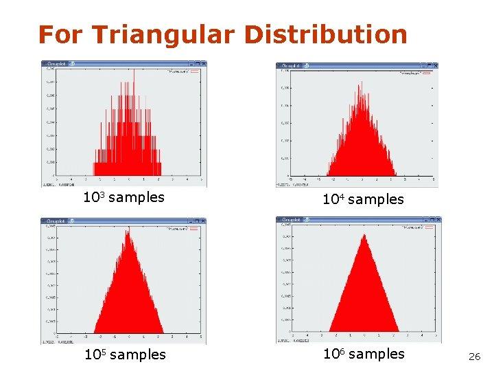 For Triangular Distribution 103 samples 104 samples 105 samples 106 samples 26