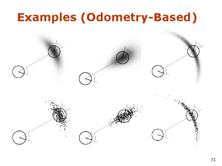 Examples (Odometry-Based) 31