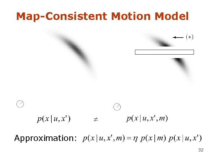Map-Consistent Motion Model Approximation: 32
