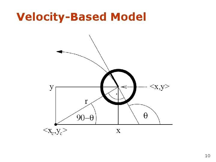 Velocity-Based Model 10