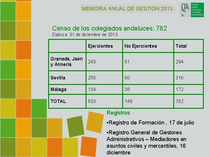 MEMORIA ANUAL DE GESTIÓN 2013 Censo de los colegiados andaluces: 782 Datos a 31