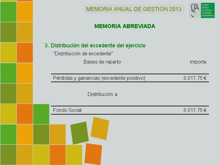 """MEMORIA ANUAL DE GESTIÓN 2013 MEMORIA ABREVIADA 3. Distribución del excedente del ejercicio """"Distribución"""