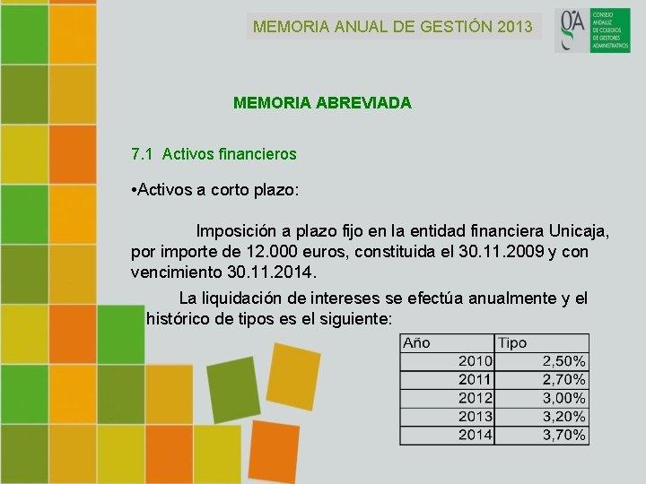 MEMORIA ANUAL DE GESTIÓN 2013 MEMORIA ABREVIADA 7. 1 Activos financieros • Activos a