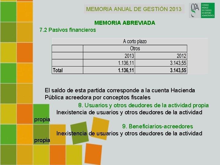 MEMORIA ANUAL DE GESTIÓN 2013 MEMORIA ABREVIADA 7. 2 Pasivos financieros El saldo de