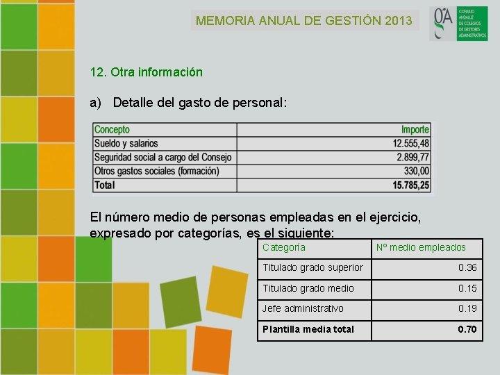 MEMORIA ANUAL DE GESTIÓN 2013 12. Otra información a) Detalle del gasto de personal: