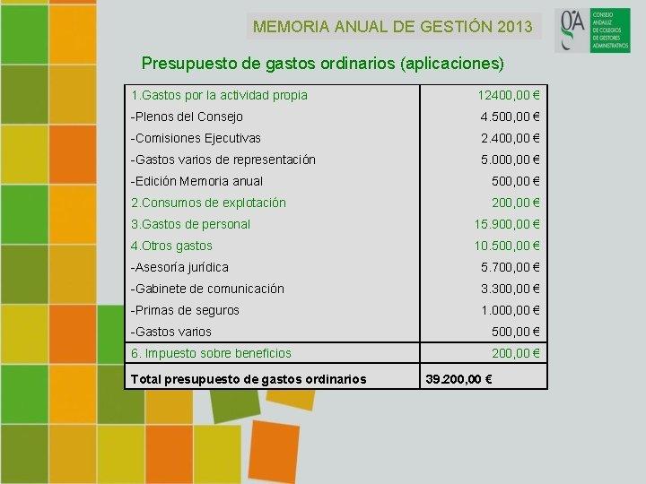 MEMORIA ANUAL DE GESTIÓN 2013 Presupuesto de gastos ordinarios (aplicaciones) 1. Gastos por la