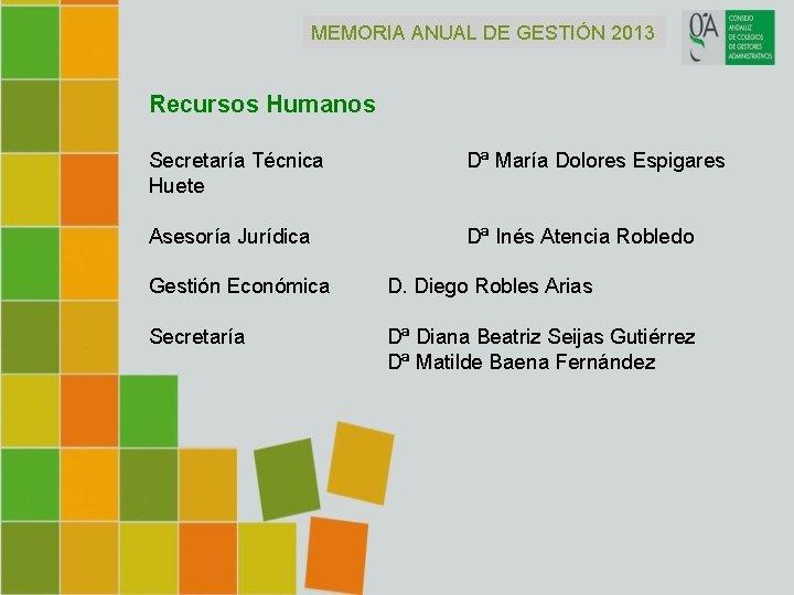 MEMORIA ANUAL DE GESTIÓN 2013 Recursos Humanos Secretaría Técnica Huete Dª María Dolores Espigares