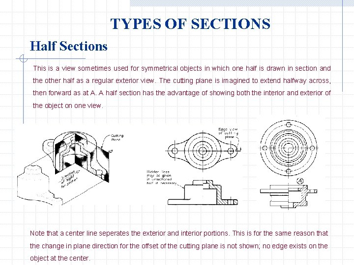 TYPES OF SECTIONS Half Sections This is a view sometimes used for symmetrical objects
