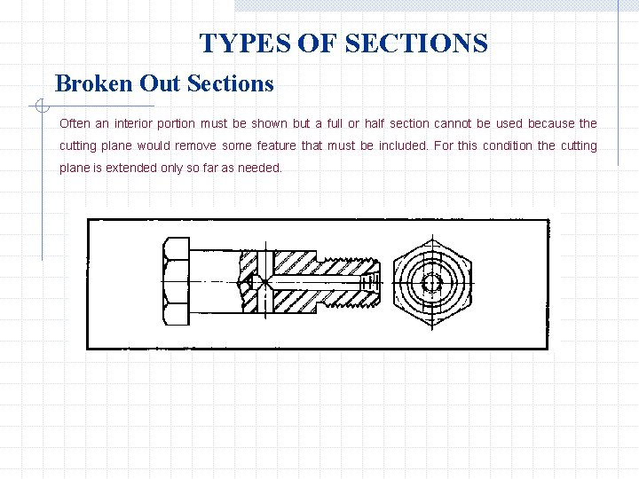 TYPES OF SECTIONS Broken Out Sections Often an interior portion must be shown but