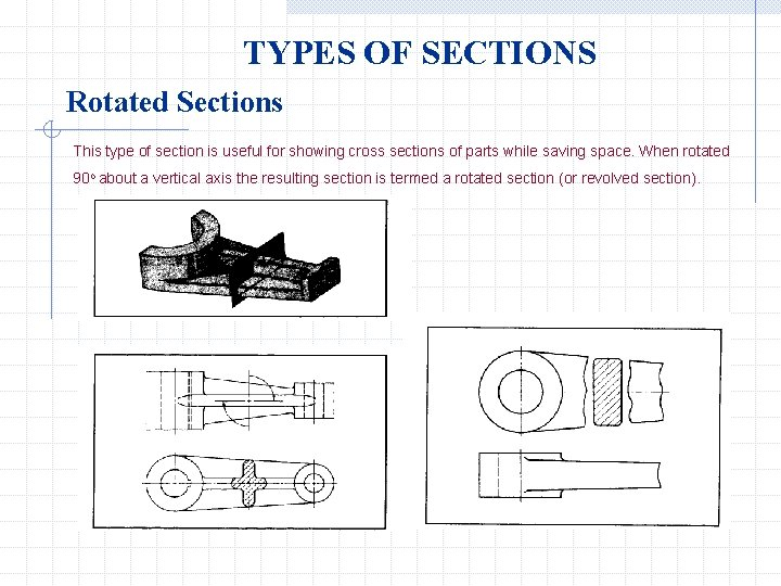 TYPES OF SECTIONS Rotated Sections This type of section is useful for showing cross