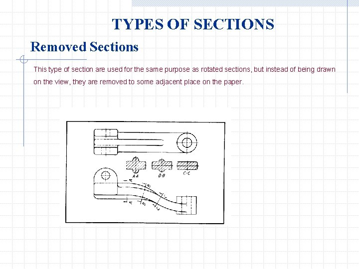 TYPES OF SECTIONS Removed Sections This type of section are used for the same