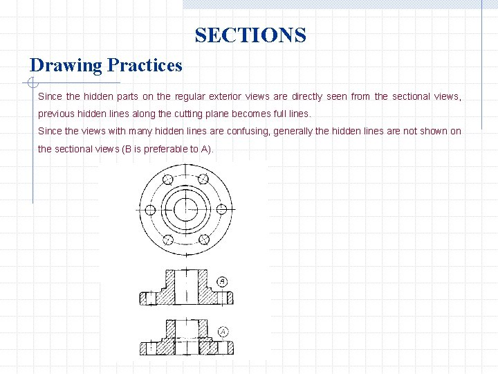 SECTIONS Drawing Practices Since the hidden parts on the regular exterior views are directly