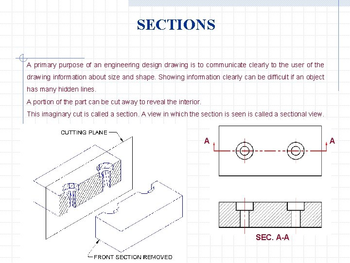 SECTIONS A primary purpose of an engineering design drawing is to communicate clearly to