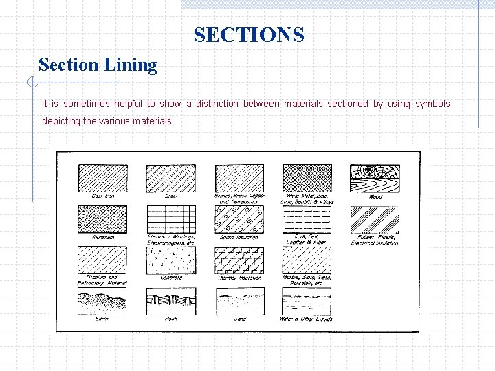 SECTIONS Section Lining It is sometimes helpful to show a distinction between materials sectioned