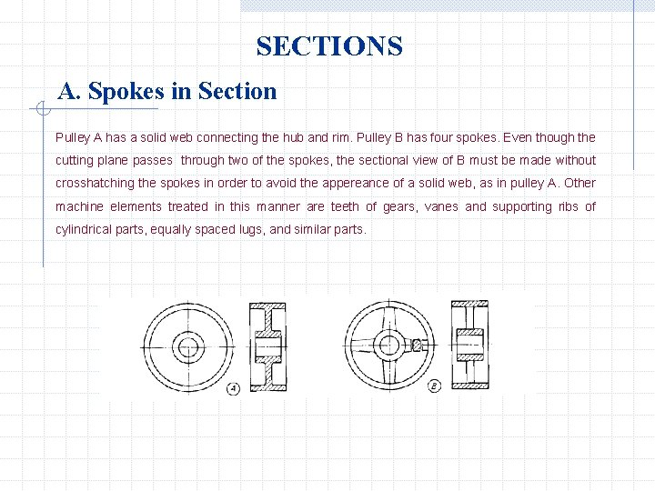SECTIONS A. Spokes in Section Pulley A has a solid web connecting the hub