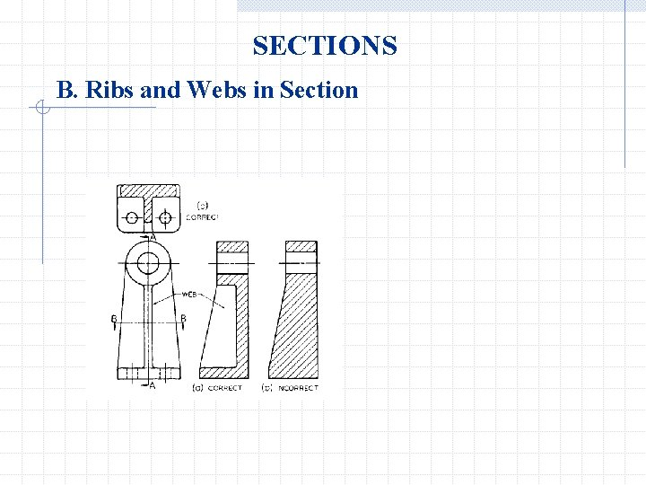 SECTIONS B. Ribs and Webs in Section
