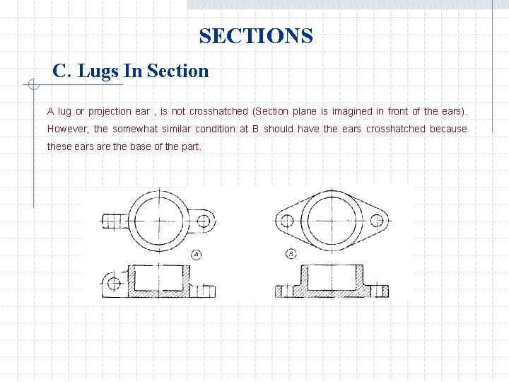 SECTIONS C. Lugs In Section A lug or projection ear , is not crosshatched